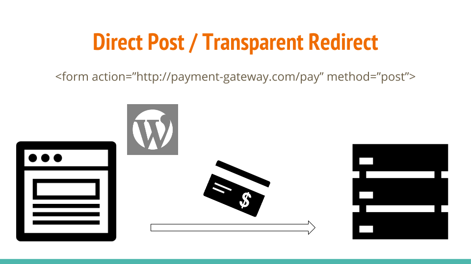 direct post or transparent redirect